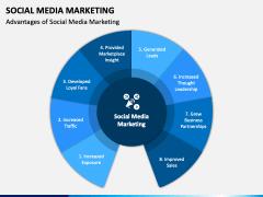 Social media marketing PPT slide 9