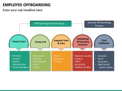 Employee Offboarding PPT Slide 29