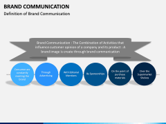 Brand Communication PPT Slide 4