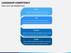 Leadership Competency PPT Slide 10