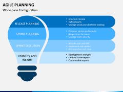 Agile Planning PPT Slide 12