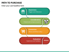 Path to Purchase PPT Slide 33