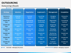 Outsourcing PPT Slide 14