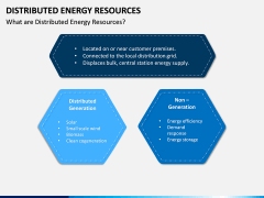Distributed Energy Resources PPT Slide 2
