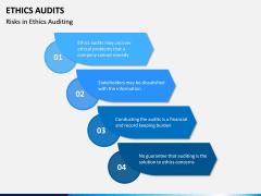 Ethics Audit PPT Slide 10