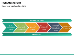 Human Factors PPT Slide 22