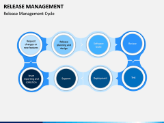 Release Management PPT Slide 10