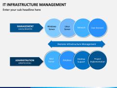 IT Infrastructure Management PPT Slide 20