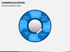 Commercialization PPT Slide 5