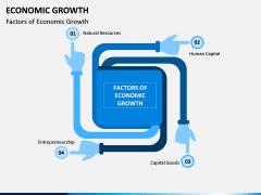 Economic Growth PPT Slide 3