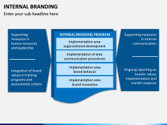 Internal Branding PPT Slide 15