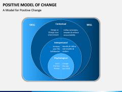 Positive Model of Change PPT Slide 1