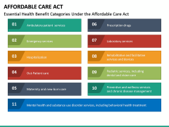 Affordable Care Act PPT Slide 15
