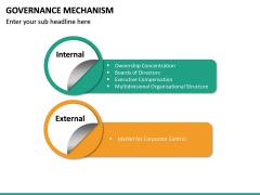 Governance Mechanism PPT Slide 12