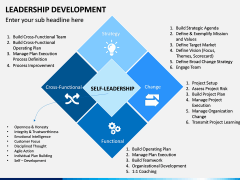 Leadership Development PPT Slide 2