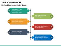 Time Boxing Model PPT Slide 17