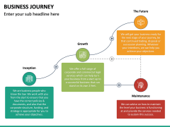 Business Journey PPT Slide 24