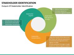 Stakeholder Identification PPT Slide 26