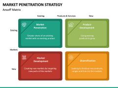 Market Penetration PPT Slide 16