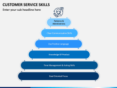 Customer Service Skills PPT Slide 3