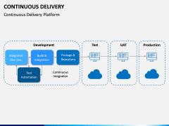 Continuous Delivery PPT Slide 17