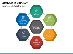 Commodity Strategy PPT Slide 11