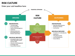 Risk Culture PPT Slide 20