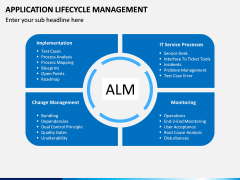 Application Lifecycle Management PPT Slide 4