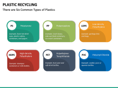 Plastic Recycling PPT Slide 16