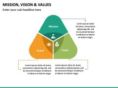 Mission, Vision and Values PPT Slide 36