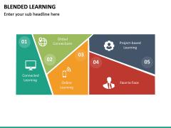 Blended Learning PPT Slide 27