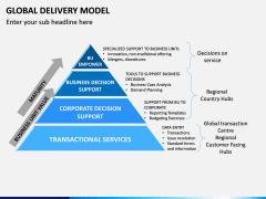 Global Delivery Model PPT Slide 12