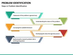 Problem Identification PPT Slide 16