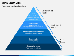 Mind Body Spirit PPT Slide 6