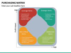 Purchasing Matrix PPT Slide 11