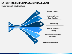 Enterprise Performance Management PPT slide 7