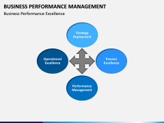 Business Performance Management PPT Slide 11