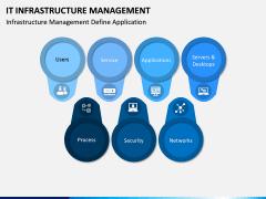 IT Infrastructure Management PPT Slide 23
