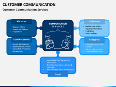 Customer Communication PPT Slide 12