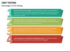 Unit Testing PPT Slide 28