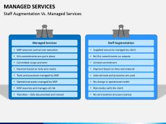 Managed Services PPT Slide 17