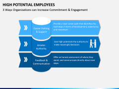 High Potential Employees PPT Slide 14