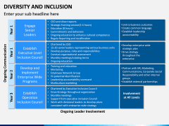 Diversity and Inclusion PPT Slide 14