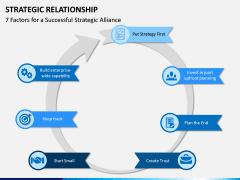 Strategic Relationship PPT Slide 6
