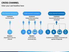 Cross Channel PPT Slide 11