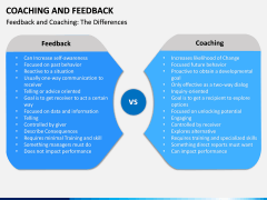 Coaching and Feedback PPT Slide 11