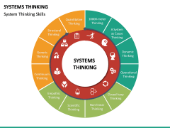 Systems Thinking PPT Slide 14