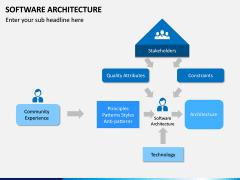 Software Architecture PPT Slide 13