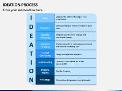 Ideation Process PPT Slide 9