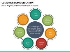 Customer Communication PPT Slide 22
